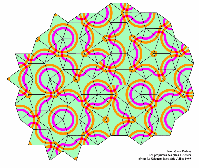 The Penrose tiling